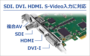 SDI、DVI、HDMI、S-Video入力に対応